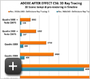 ADOBE AFTER EFFECT CS6: 3D Ray Tracing